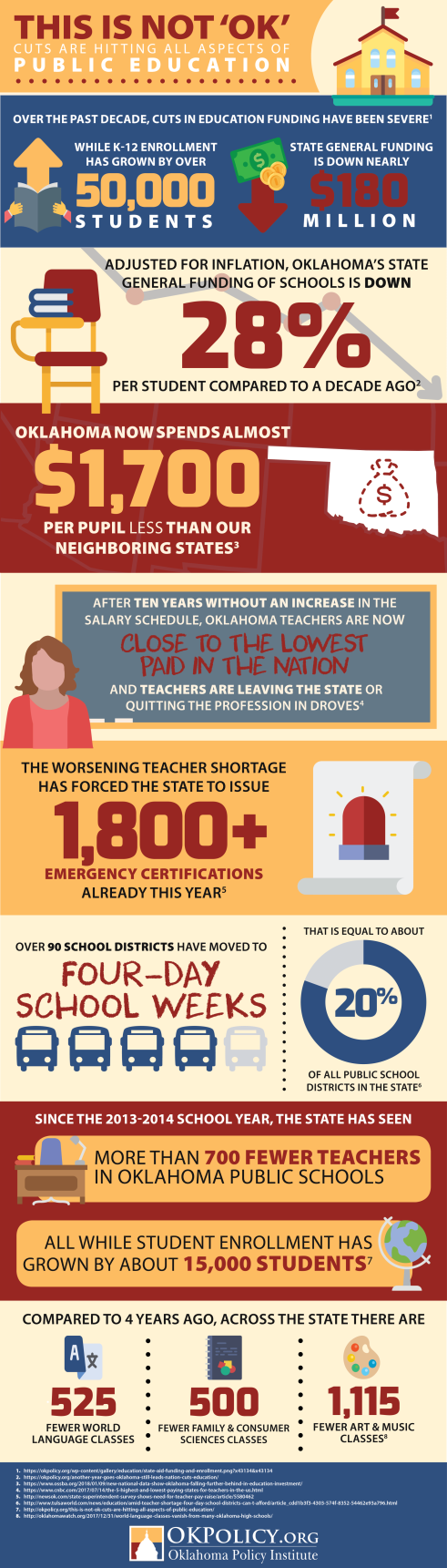 Infographic-Education-This-is-not-OK